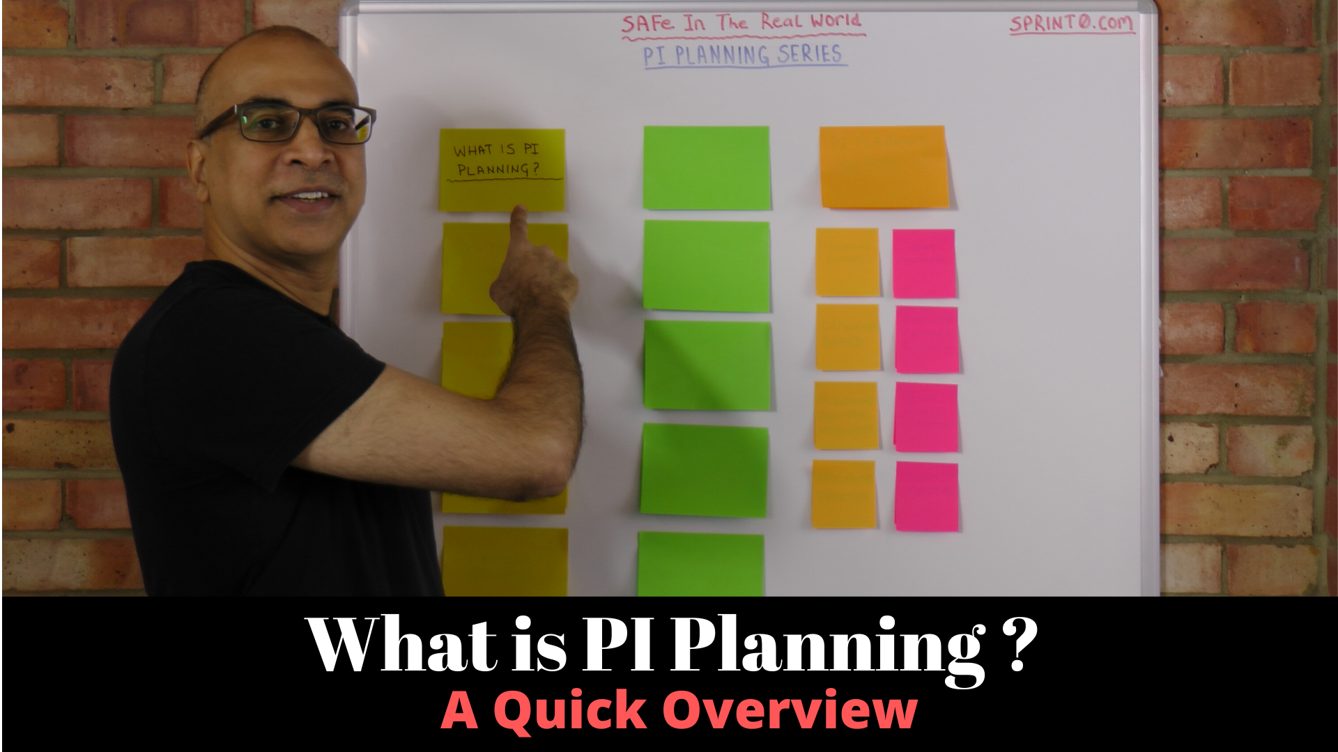 What is PI Planning